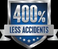 400 percent less accidents